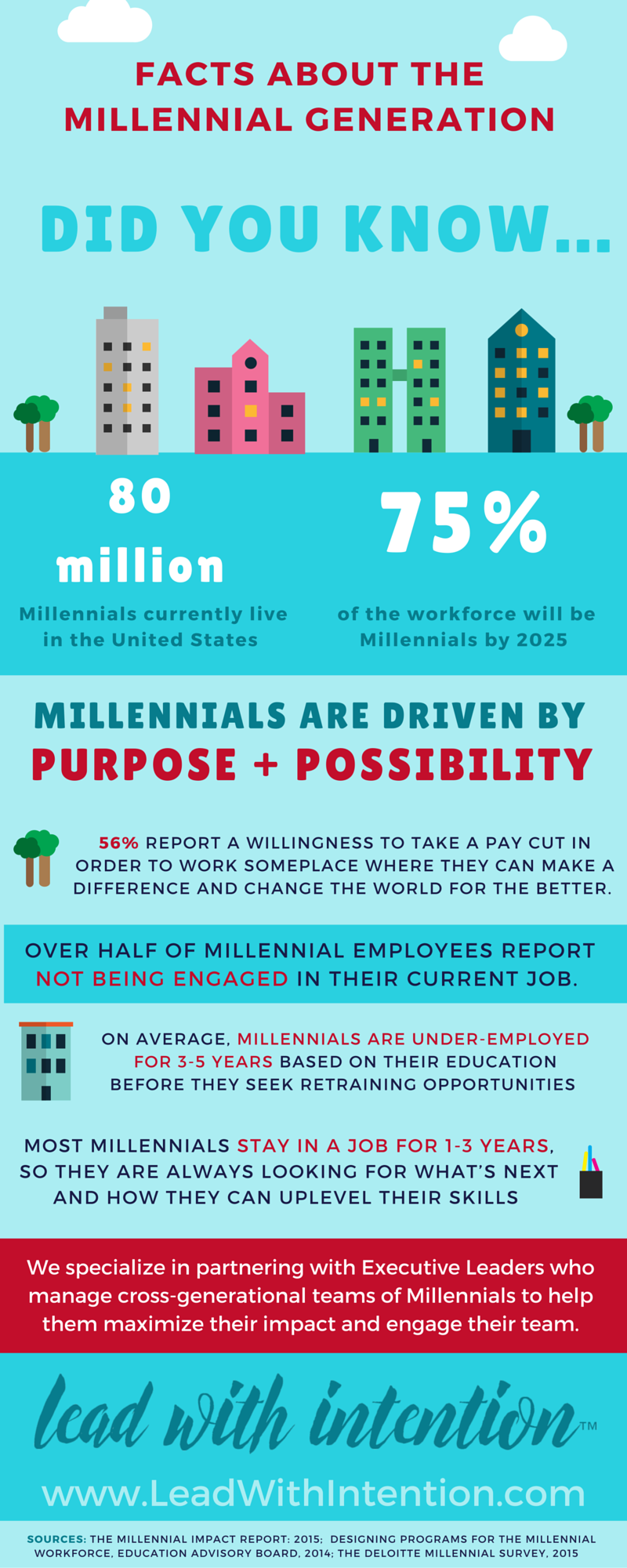 Millennial Facts_Infographic