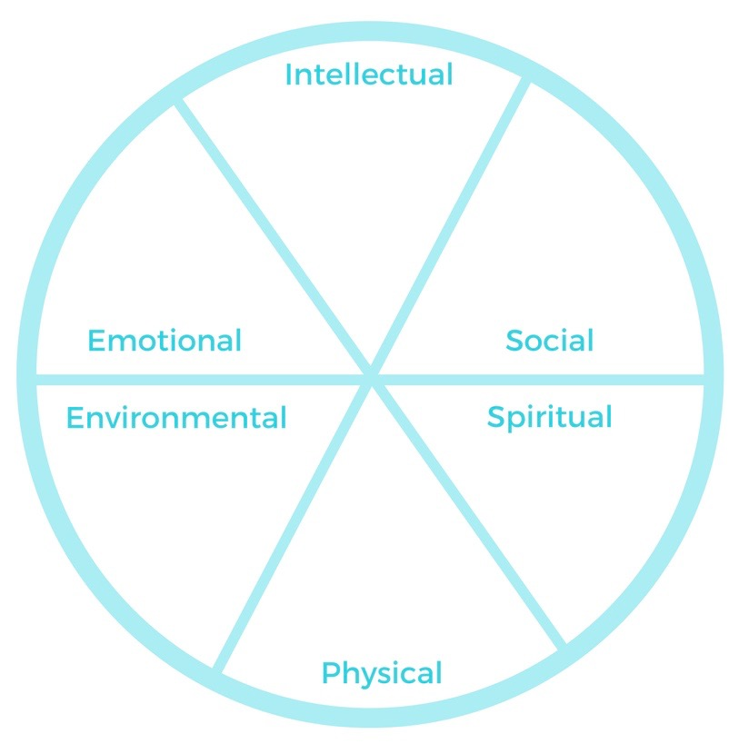 Your Wellness Wheel - Lead With Intention  Coaching for